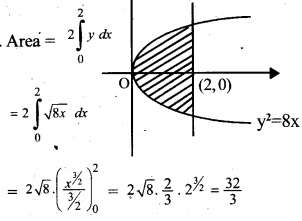 Plus Two Maths Chapter Wise Questions and Answers Chapter 8 Application of Integrals 2