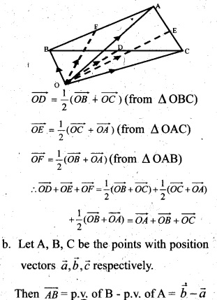 Plus Two Maths Chapter Wise Questions and Answers Chapter 10 Vector Algebra 27