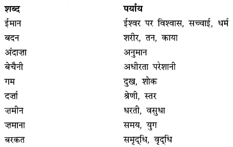 NCERT Solutions for Class 9 Hindi Sparsh Chapter 2 दुःख का अधिकार 2.1
