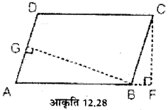UP Board Solutions for Class 7 Maths Chapter 12 क्षेत्रमिति ( मेंसुरेशन) 20
