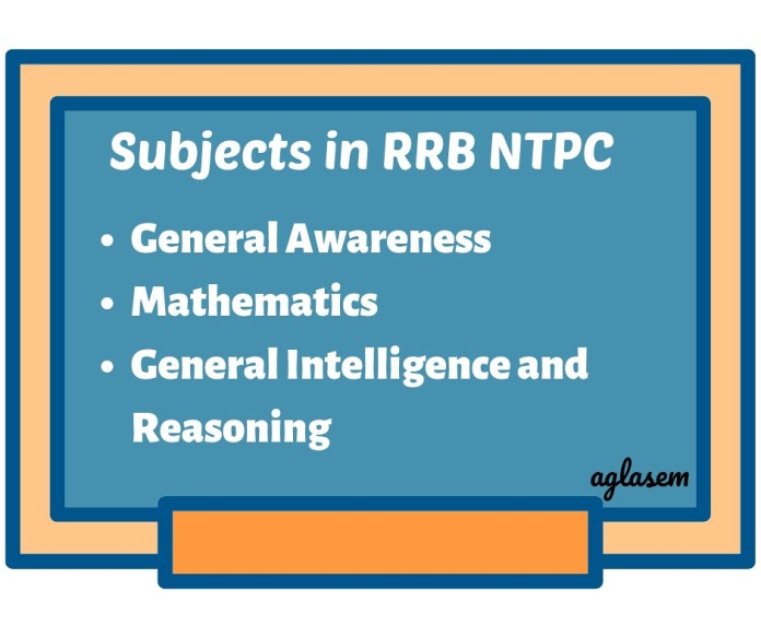 RRB NTPC Subjects in CBT 2019