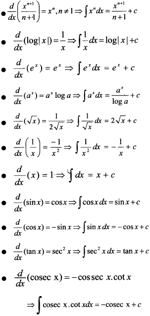 Plus Two Maths Notes Chapter 7 Integrals 2