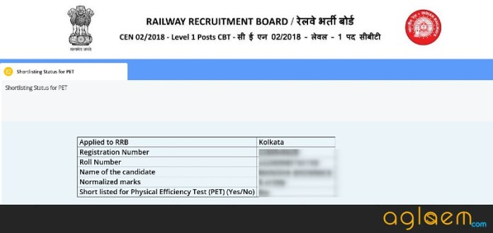 RRB Group D 2018-2019 Score Out