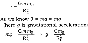 RBSE Solutions for Class 9 Science Chapter 10 Gravitation 12