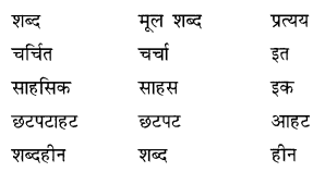 NCERT Solutions for Class 10 Hindi Sparsh Chapter 12 तताँरा-वामीरो कथा Q1.1