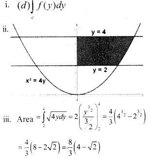 Plus Two Maths Chapter Wise Questions and Answers Chapter 8 Application of Integrals 56
