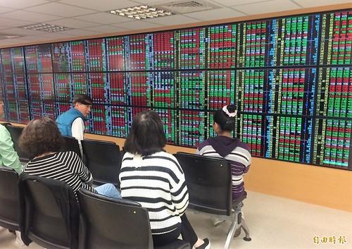 美股,短線漲多,台股,法人,高殖利率