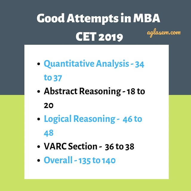 Good Attempts in MBA CEt 2019