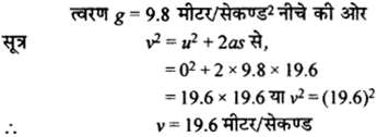 RBSE Solutions for Class 9 Science Chapter 10 Gravity 31