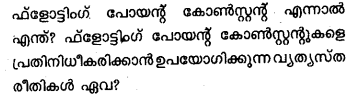Plus One Computer Application Model Question Papers Paper 1 24