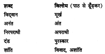 NCERT Solutions for Class 9 Hindi Kshitiz Chapter 7 मेरे बचपन के दिन 10