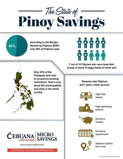 The State of Pinoy Savings