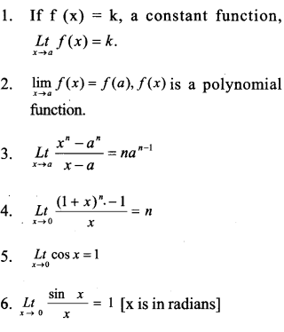 Plus One Maths Notes Chapter 13 Limits and Derivatives