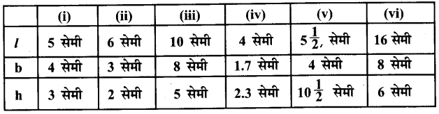 UP Board Solutions for Class 7 Maths Chapter 12 क्षेत्रमिति ( मेंसुरेशन) 27