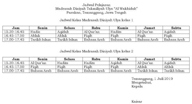 jadwal-pelajaran-madin-tingkat-ulya