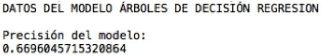 Arboles-de-Decisión-Regresión-Practica-4