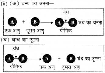 RBSE Solutions for Class 8 Science Chapter 4 Q52