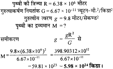 RBSE Solutions for Class 9 Science Chapter 10 Gravity 27