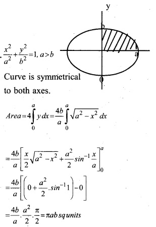 Plus Two Maths Chapter Wise Questions and Answers Chapter 8 Application of Integrals 11