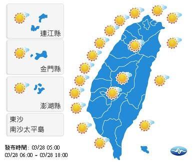 天氣,中南部,屏東,高雄,高溫,鋒面,紫外線,空汙,空氣品質,,東北季風,