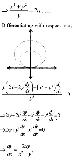 Plus Two Maths Chapter Wise Questions and Answers Chapter 9 Differential Equations 48