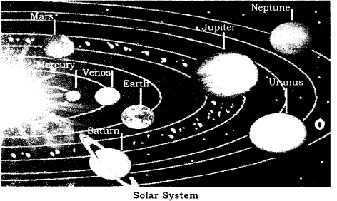 Celestial Bodies and Indian Calendar 1