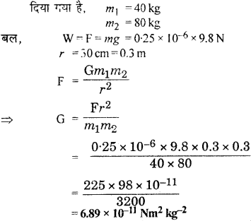 RBSE Solutions for Class 9 Science Chapter 10 Gravity 3