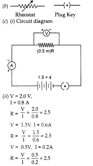 RBSE Solutions for Class 10 Science Chapter 10 Electricity Current AL Q6