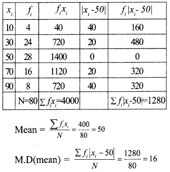 Plus One Maths Model Question Papers Paper 1A23