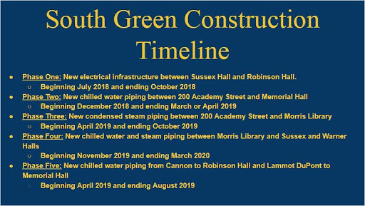 SouthGreenTimeline