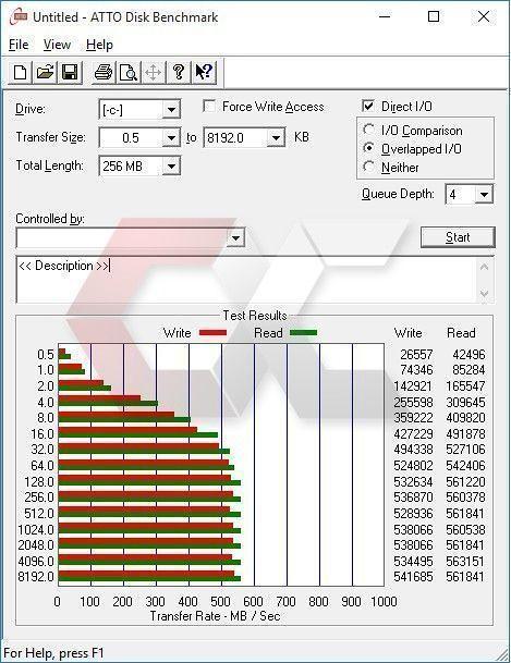 HyperX-Savage-SSD-ATTO-OverCluster