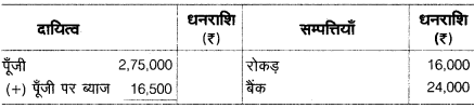 UP Board Solutions for Class 10 Commerce Chapter 2 18