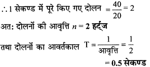 RBSE Solutions for Class 9 Science Chapter 11 ध्वनि 23