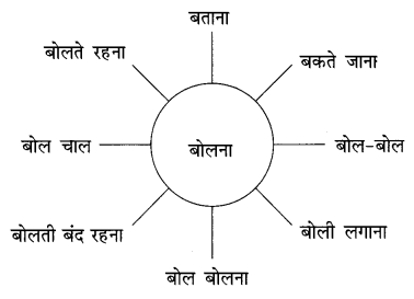 NCERT Solutions for Class 10 Hindi Sparsh Chapter 12 तताँरा-वामीरो कथा Q2.2