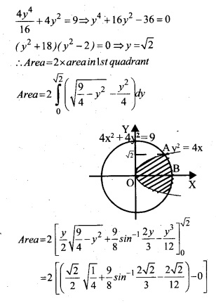 Plus Two Maths Chapter Wise Questions and Answers Chapter 8 Application of Integrals 37