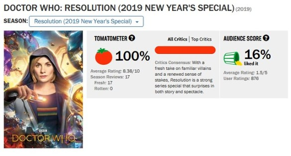 Doctor Who Resolution - Rotten Tomatoes