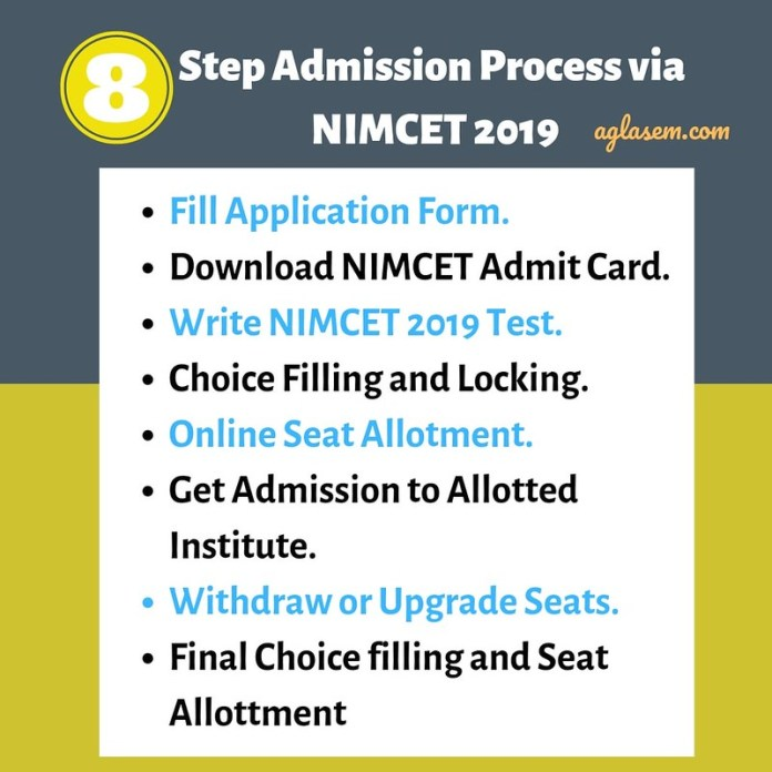 NIMCET 2019 Admission Process