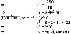 RBSE Solutions for Class 9 Science Chapter 10 Gravity 22