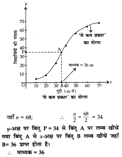 CBSE Sample Papers for Class 10 Maths in Hindi Medium Paper 4 S30.2