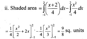 Plus Two Maths Chapter Wise Questions and Answers Chapter 8 Application of Integrals 4