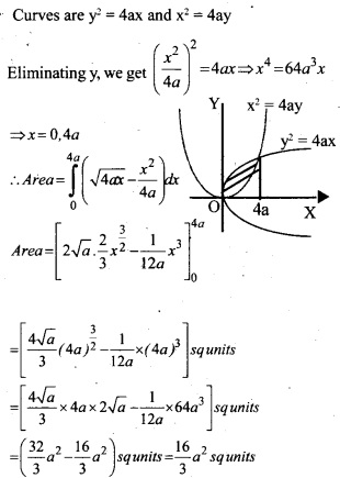 Plus Two Maths Chapter Wise Questions and Answers Chapter 8 Application of Integrals 70