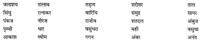 NCERT Solutions for Class 9 Hindi Sparsh Chapter 6 कीचड़ का काव्य 1.1
