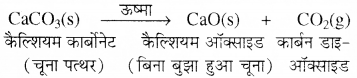 RBSE Solutions for Class 8 Science Chapter 4 Q55