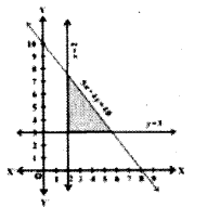 Plus One Maths Model Question Papers Paper 3A11