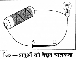 RBSE Solutions for Class 8 Science Chapter 2 Q39