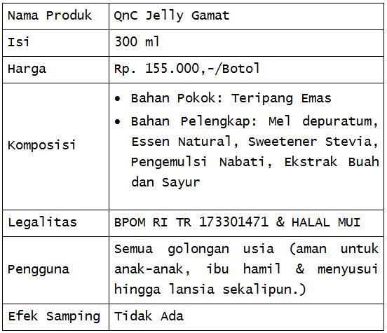 Rewiew Produk QnC Jelly Gamat
