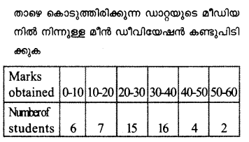 Plus One Maths Model Question Papers Paper 4Q23