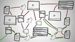 What is a MOOC? - YouTube http://t.co/8OyH68wP...