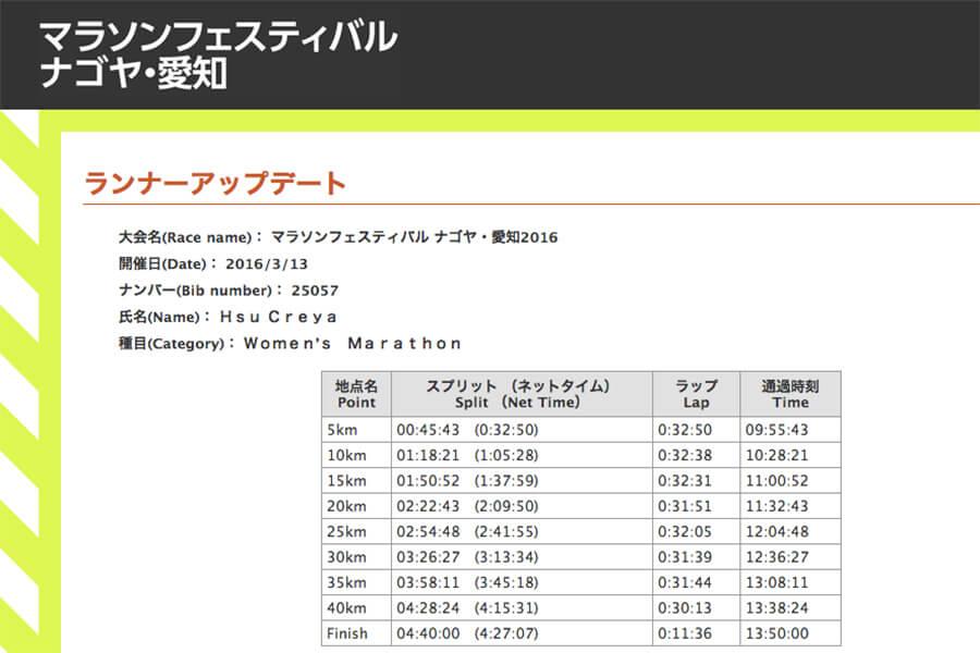 2016.09.18 | 跑腿小妞| 42 公里的笑容,2016 名古屋女子馬拉松 30