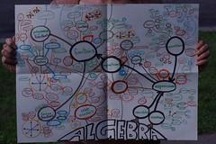 Algebra Map